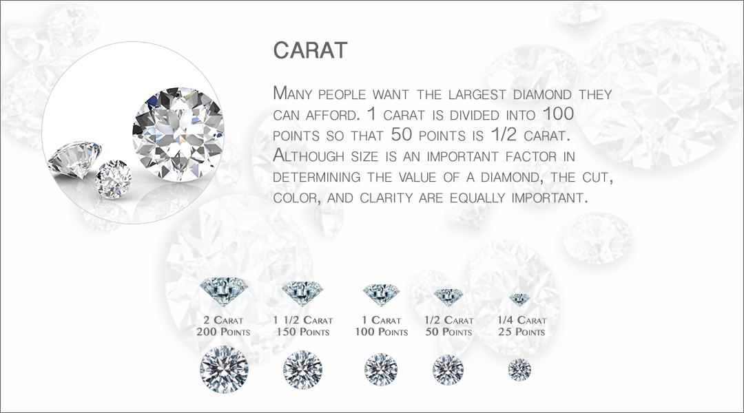 carat-slide