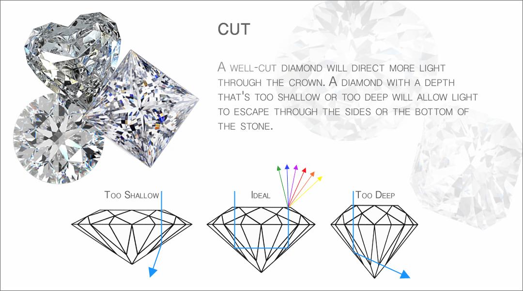 cut-slide